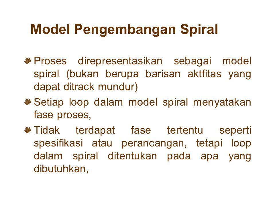 Model Pengembangan Spiral Proses direpresentasikan sebagai model spiral (bukan berupa barisan aktfitas yang dapat ditrack mundur) Setiap loop dalam mo