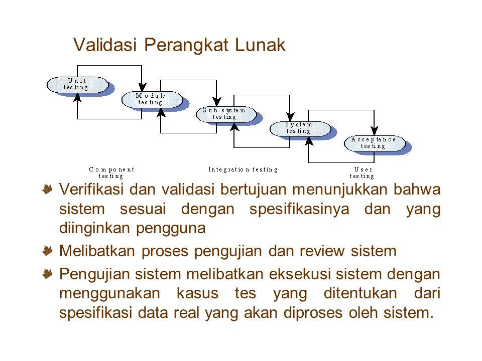 Validasi Perangkat Lunak Verifikasi dan validasi bertujuan menunjukkan bahwa sistem sesuai dengan spesifikasinya dan yang diinginkan pengguna Melibatk