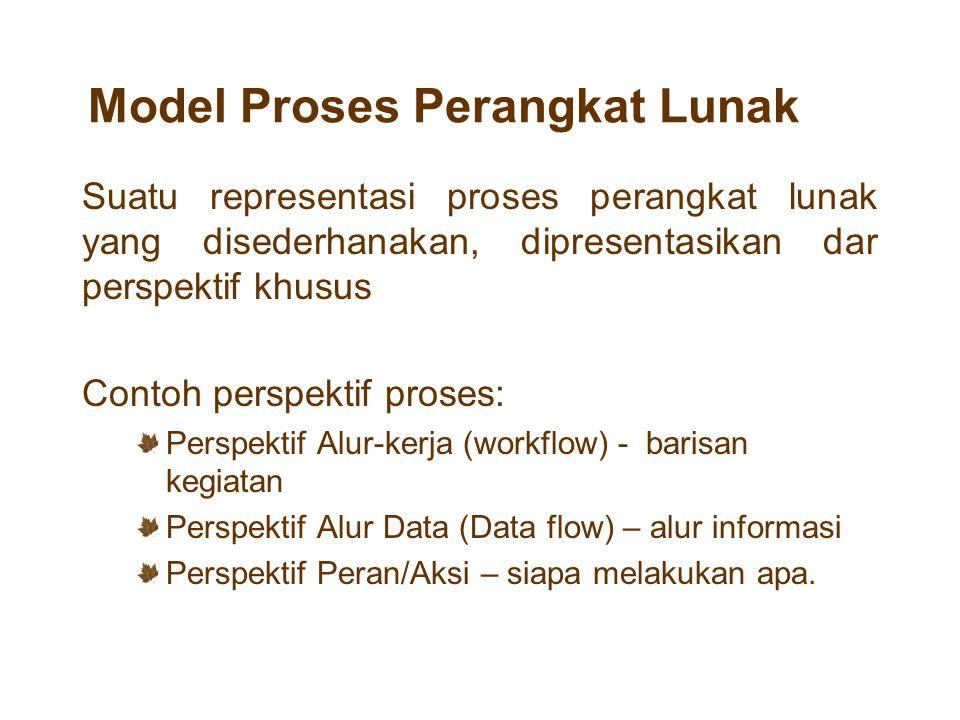Model Proses Perangkat Lunak Suatu representasi proses perangkat lunak yang disederhanakan, dipresentasikan dar perspektif khusus Contoh perspektif pr