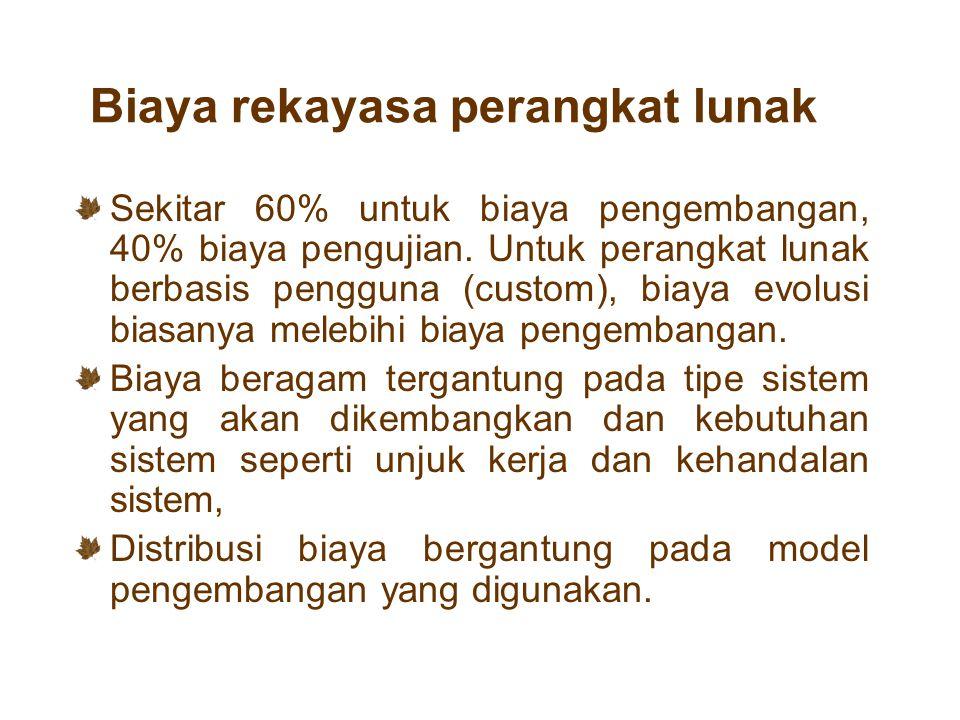 Biaya rekayasa perangkat lunak Sekitar 60% untuk biaya pengembangan, 40% biaya pengujian. Untuk perangkat lunak berbasis pengguna (custom), biaya evol