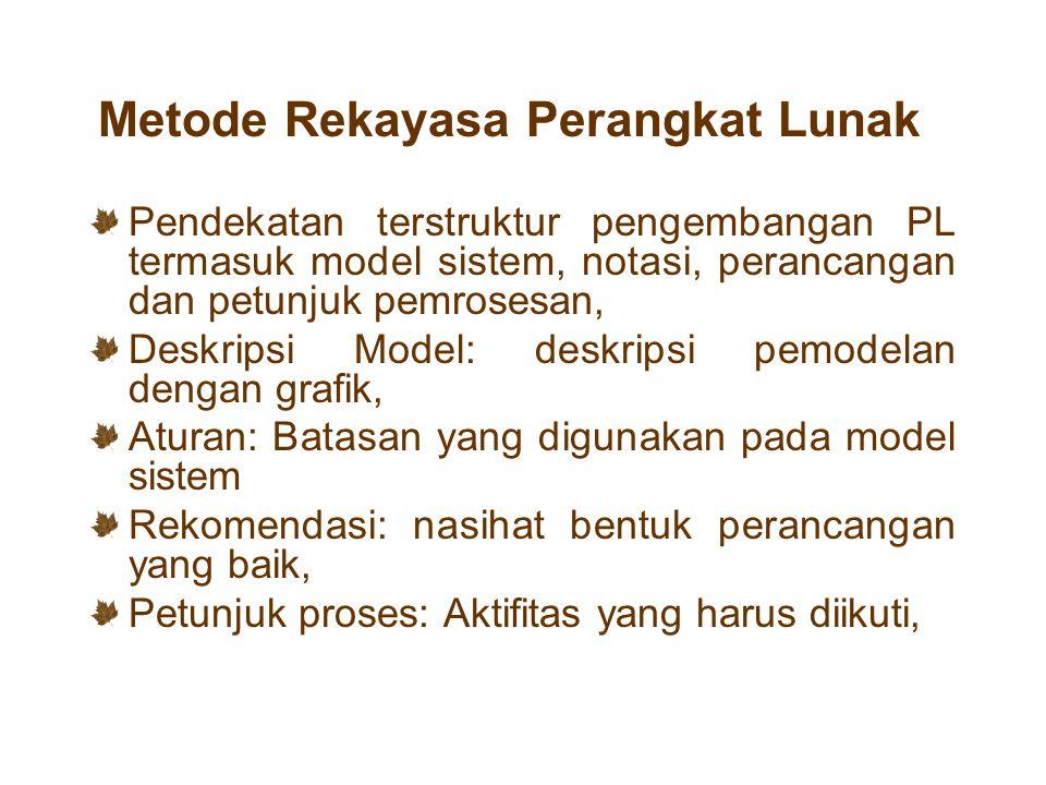 Atribut Perangkat Lunak yang baik: PL seharusnya memberikan pengguna kebutuhan fungsionalitas dan unjuk kerja yang dapat di rawat dan berguna.