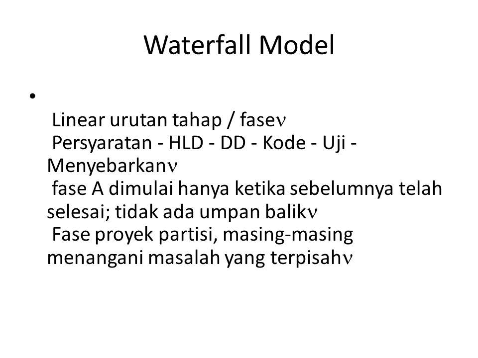 Waterfall Model Linear urutan tahap / fase Persyaratan - HLD - DD - Kode - Uji - Menyebarkan fase A dimulai hanya ketika sebelumnya telah selesai; tidak ada umpan balik Fase proyek partisi, masing-masing menangani masalah yang terpisah