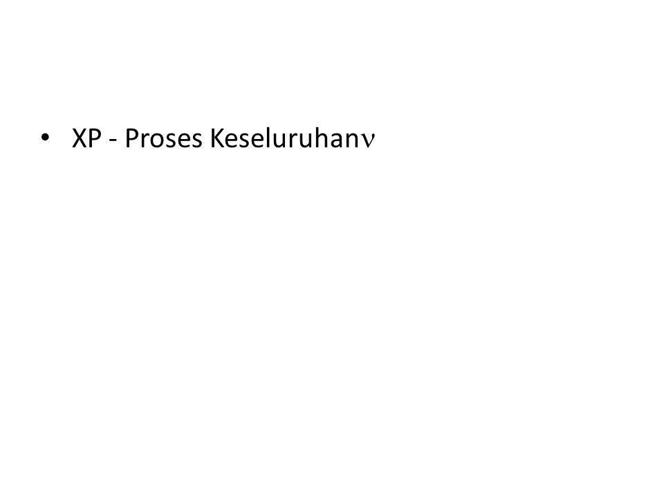 XP - Proses Keseluruhan