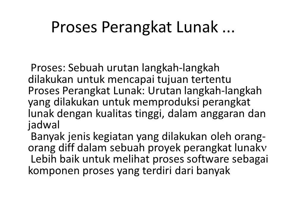 Proses Perangkat Lunak...