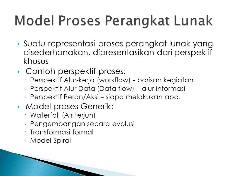  Suatu representasi proses perangkat lunak yang disederhanakan, dipresentasikan dari perspektif khusus  Contoh perspektif proses: ◦ Perspektif Alur-