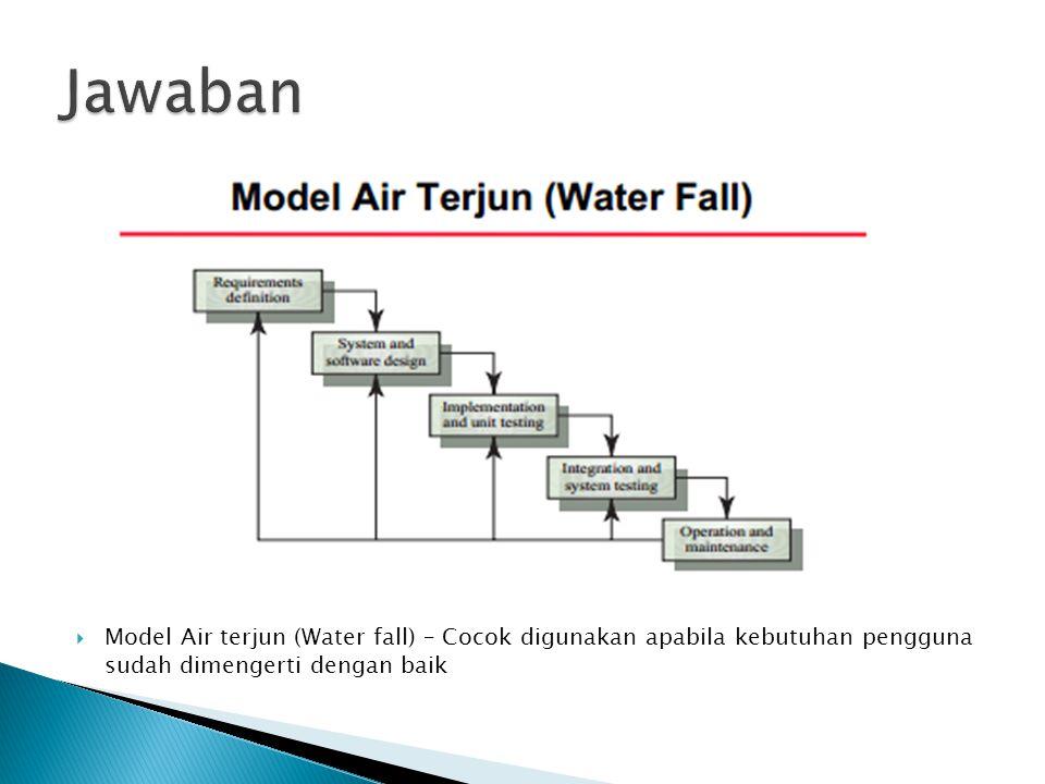  Model Air terjun (Water fall) – Cocok digunakan apabila kebutuhan pengguna sudah dimengerti dengan baik