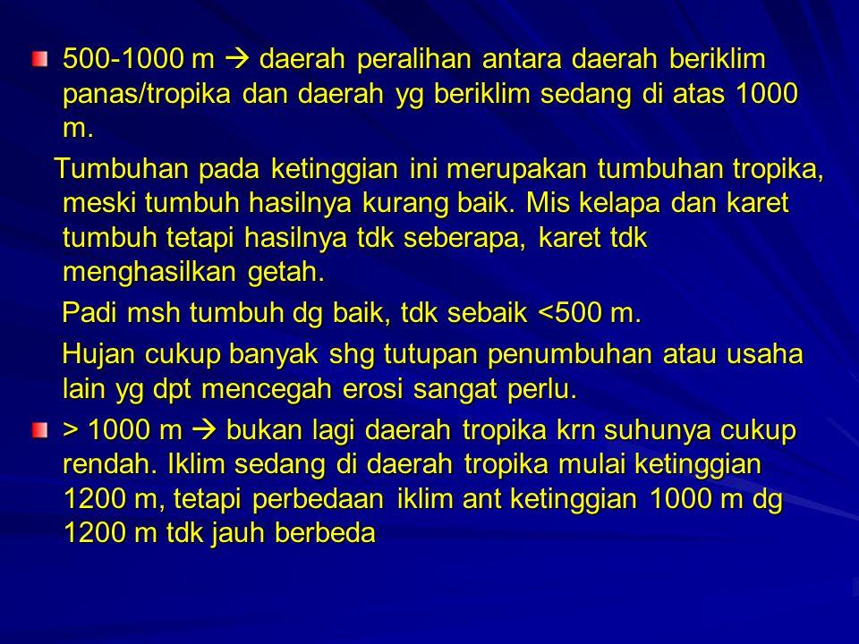 Berkaitan dengan penggunaan tanah ketinggian pokok memp arti penting bagi penggunaan tanah di Indonesia Ketinggian 0 – 10 m, dan 10-25 m  daerah2 yg