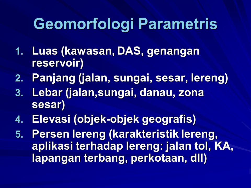 BENTUK LAHAN BENTUKAN ASAL PROSES DENUDASIONAL Pegunungan denudasional Perbukitan denudasional Perbukitan terisolasi Perbukitan nyaris dataran Lereng