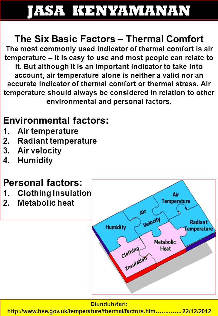 JASA KENYAMANAN The Six Basic Factors – Thermal Comfort The most commonly used indicator of thermal comfort is air temperature – it is easy to use and most people can relate to it.