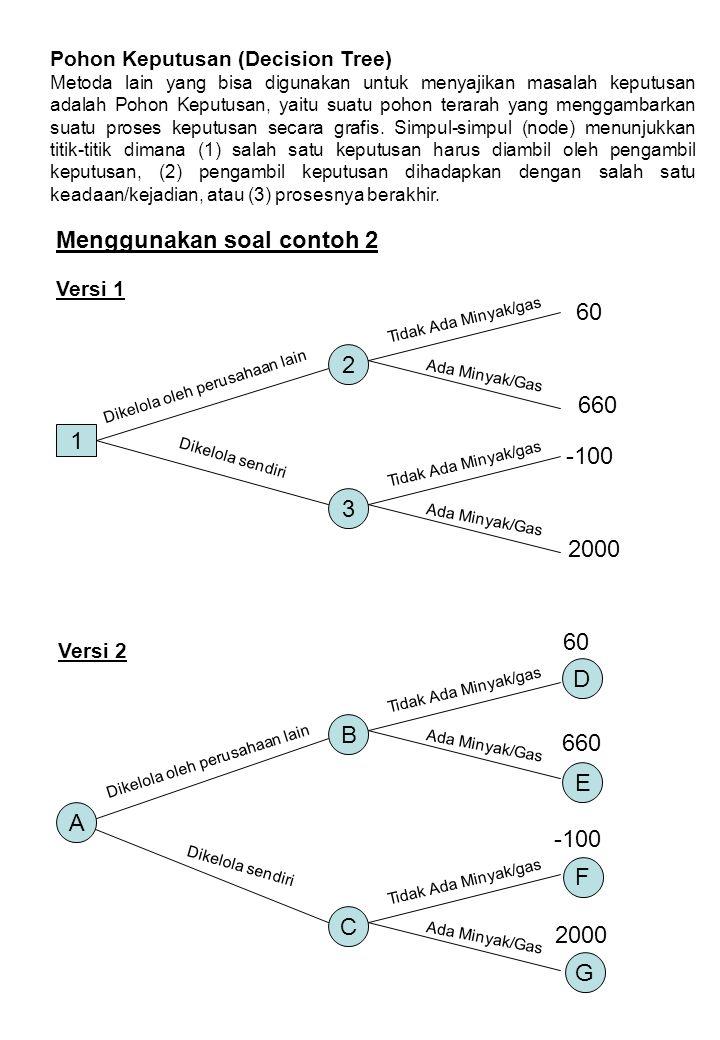 Pohon Keputusan (Decision Tree) Metoda lain yang bisa digunakan untuk menyajikan masalah keputusan adalah Pohon Keputusan, yaitu suatu pohon terarah y