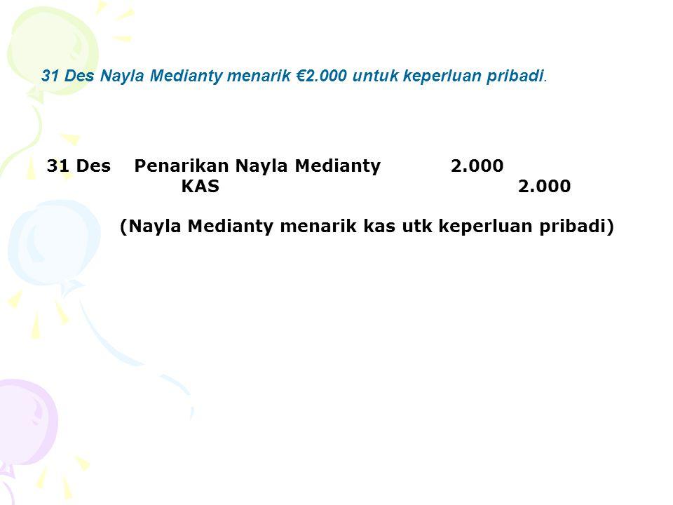 31 Des Nayla Medianty menarik €2.000 untuk keperluan pribadi. 31 Des Penarikan Nayla Medianty2.000 KAS2.000 (Nayla Medianty menarik kas utk keperluan