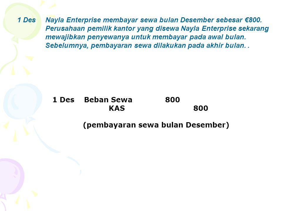1 DesNayla Enterprise membayar sewa bulan Desember sebesar €800. Perusahaan pemilik kantor yang disewa Nayla Enterprise sekarang mewajibkan penyewanya