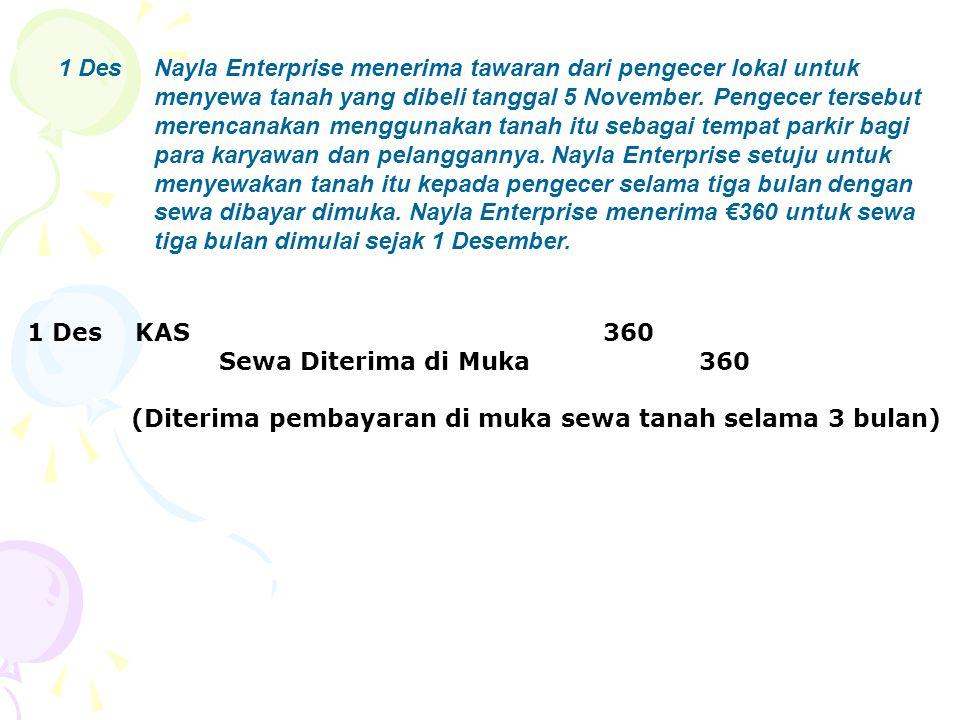 1 DesNayla Enterprise menerima tawaran dari pengecer lokal untuk menyewa tanah yang dibeli tanggal 5 November. Pengecer tersebut merencanakan mengguna