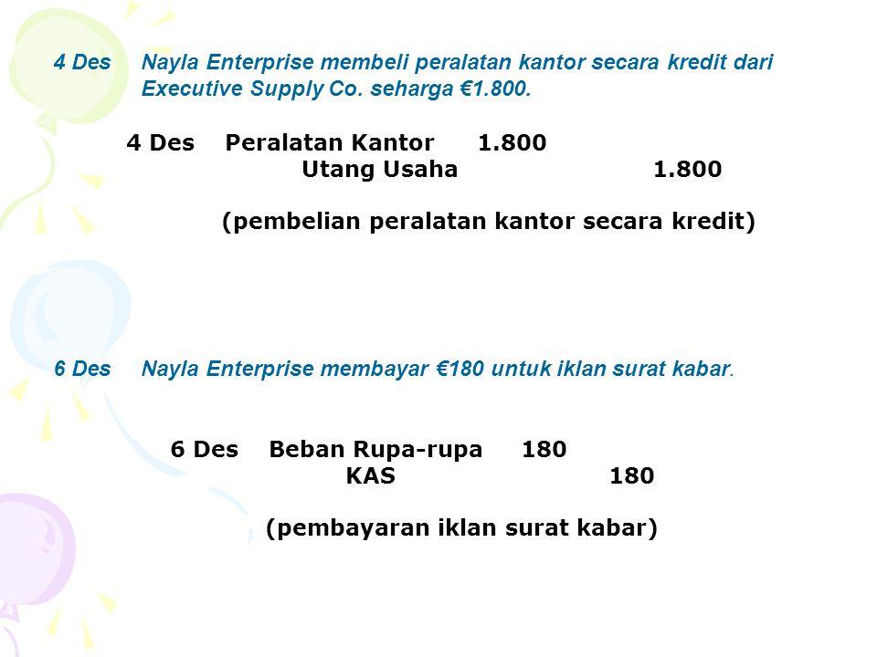 4 DesNayla Enterprise membeli peralatan kantor secara kredit dari Executive Supply Co. seharga €1.800. 6 DesNayla Enterprise membayar €180 untuk iklan