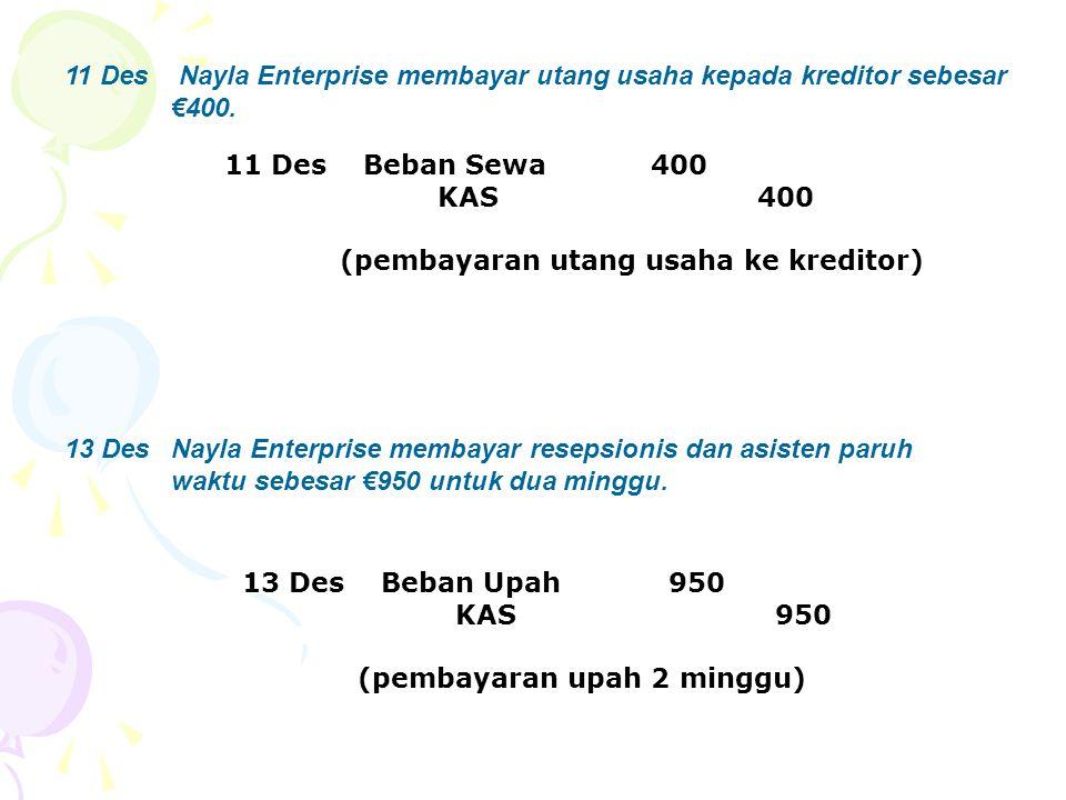 11 Des Nayla Enterprise membayar utang usaha kepada kreditor sebesar €400. 13 DesNayla Enterprise membayar resepsionis dan asisten paruh waktu sebesar
