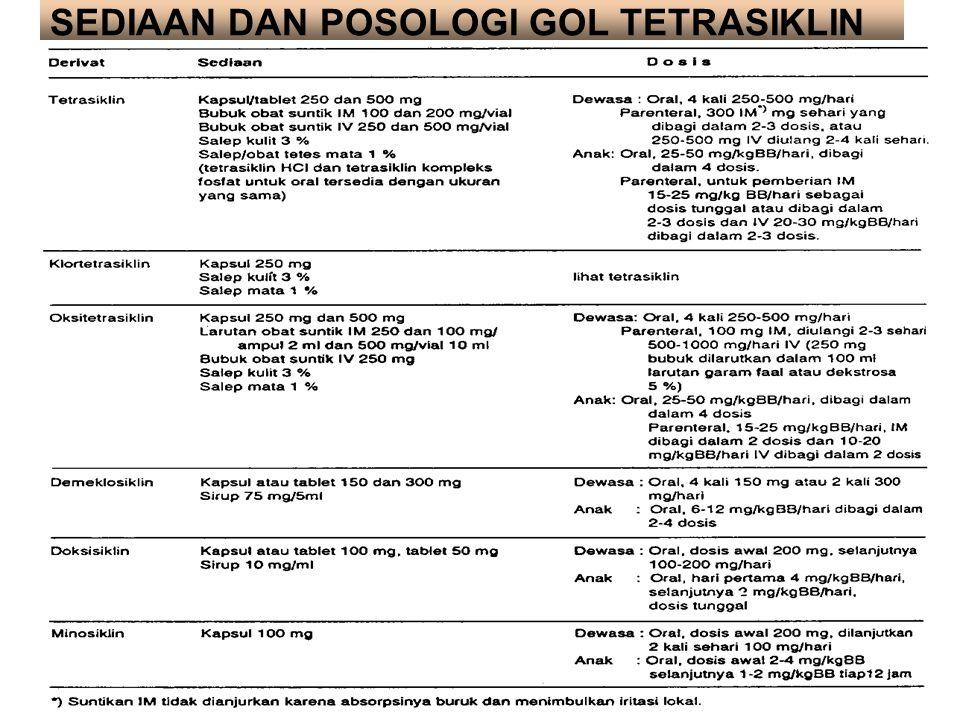 SEDIAAN DAN POSOLOGI GOL TETRASIKLIN