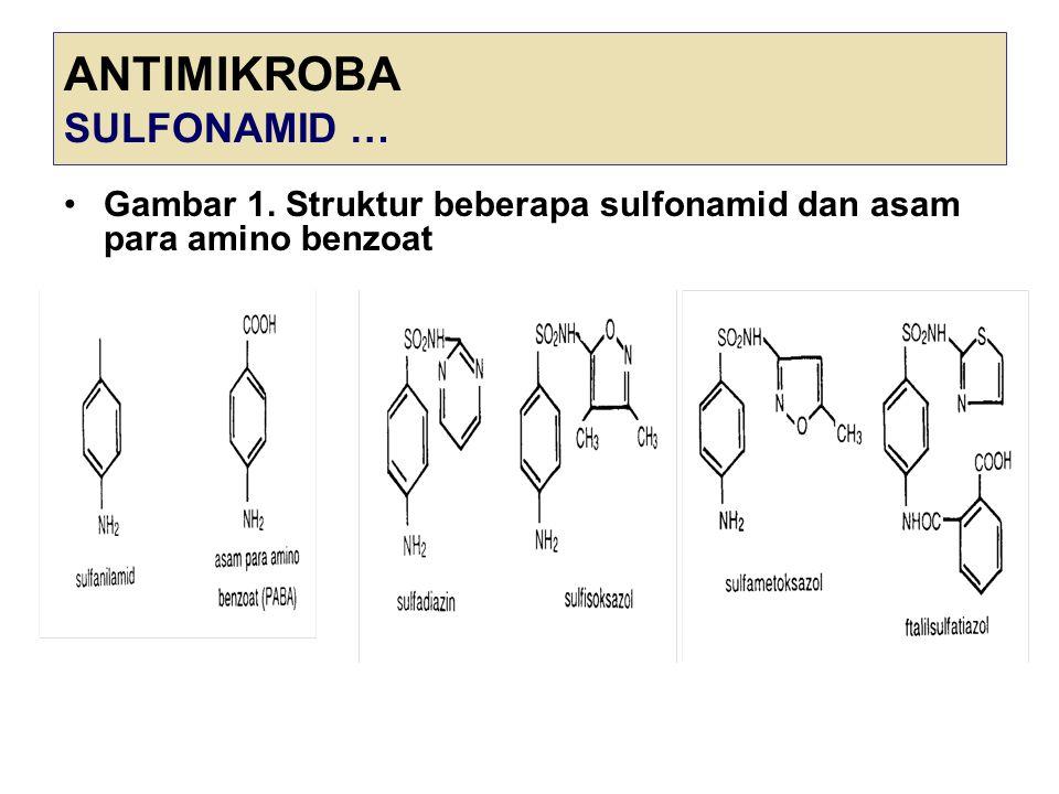 ANTIMIKROBA SULFONAMID … Gambar 1. Struktur beberapa sulfonamid dan asam para amino benzoat