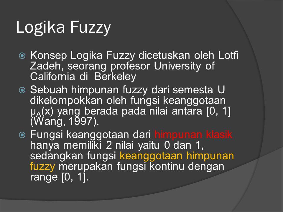 Logika Fuzzy  Konsep Logika Fuzzy dicetuskan oleh Lotfi Zadeh, seorang profesor University of California di Berkeley  Sebuah himpunan fuzzy dari sem