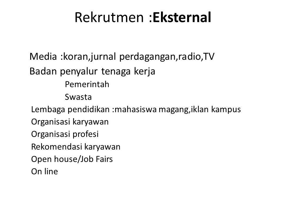 Rekrutmen :Eksternal Media :koran,jurnal perdagangan,radio,TV Badan penyalur tenaga kerja Pemerintah Swasta Lembaga pendidikan :mahasiswa magang,iklan