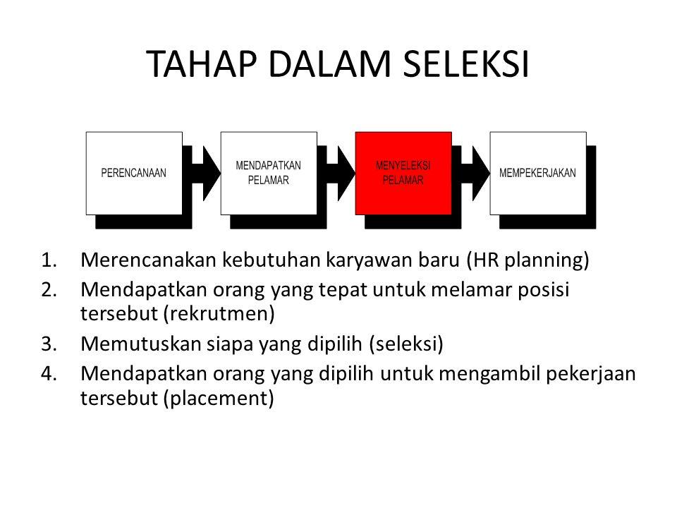 TAHAP DALAM SELEKSI 1.Merencanakan kebutuhan karyawan baru (HR planning) 2.Mendapatkan orang yang tepat untuk melamar posisi tersebut (rekrutmen) 3.Memutuskan siapa yang dipilih (seleksi) 4.Mendapatkan orang yang dipilih untuk mengambil pekerjaan tersebut (placement)