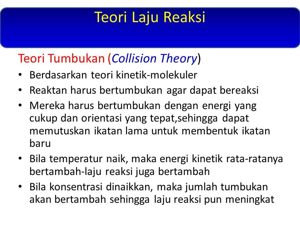 Teori Laju Reaksi Teori Tumbukan (Collision Theory) Berdasarkan teori kinetik-molekuler Reaktan harus bertumbukan agar dapat bereaksi Mereka harus bertumbukan dengan energi yang cukup dan orientasi yang tepat,sehingga dapat memutuskan ikatan lama untuk membentuk ikatan baru Bila temperatur naik, maka energi kinetik rata-ratanya bertambah-laju reaksi juga bertambah Bila konsentrasi dinaikkan, maka jumlah tumbukan akan bertambah sehingga laju reaksi pun meningkat