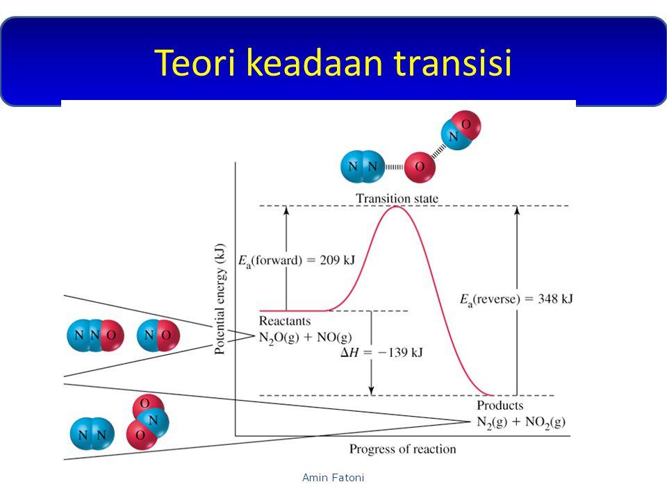 Teori keadaan transisi Amin Fatoni
