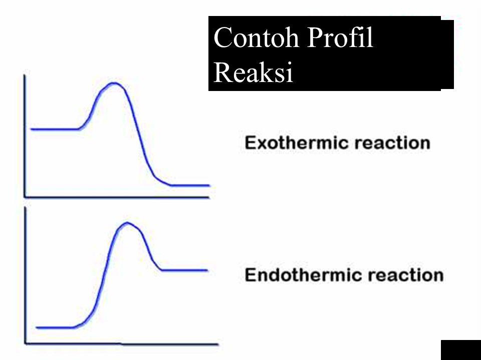 Kimia Dasar II-Rahmat Wibowo Examples of Reaction Profile Contoh Profil Reaksi