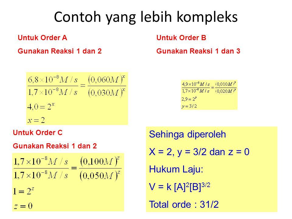 Contoh yang lebih kompleks Kimia Dasar II-Rahmat Wibowo Sehinga diperoleh X = 2, y = 3/2 dan z = 0 Hukum Laju: V = k [A] 2 [B] 3/2 Total orde : 31/2 Untuk Order A Gunakan Reaksi 1 dan 2 Untuk Order B Gunakan Reaksi 1 dan 3 Untuk Order C Gunakan Reaksi 1 dan 2