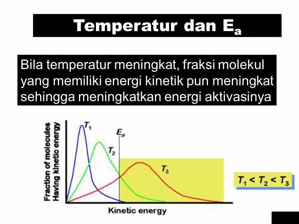 Kimia Dasar II-Rahmat Wibowo Temperatur dan E a Bila temperatur meningkat, fraksi molekul yang memiliki energi kinetik pun meningkat sehingga meningkatkan energi aktivasinya