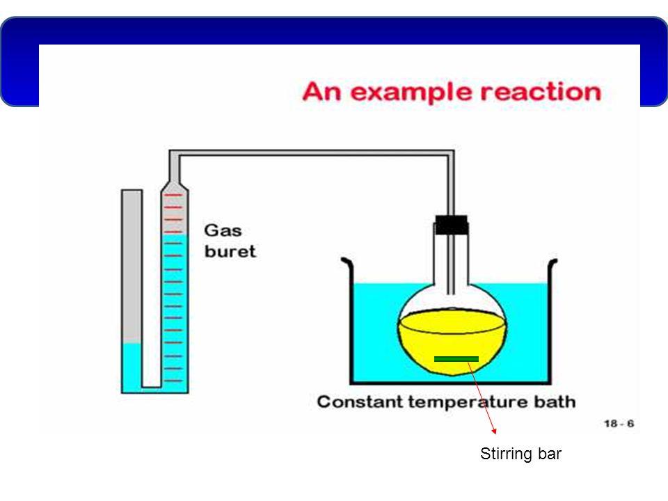 Mengekspresikan Laju Reaksi Untuk reaksi : A  B