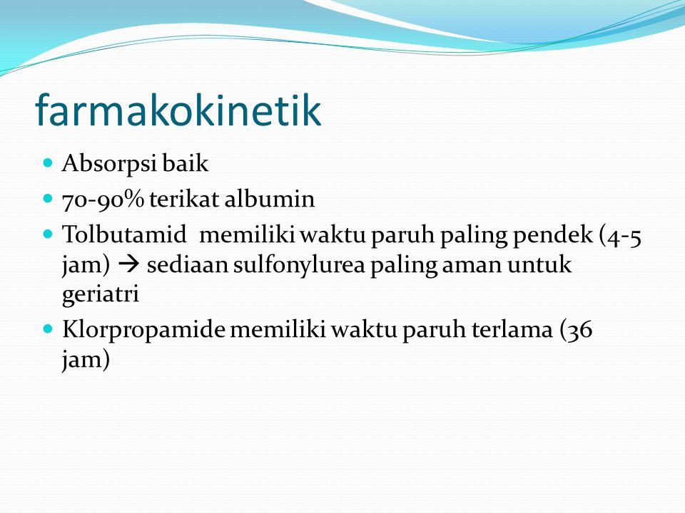 farmakokinetik Absorpsi baik 70-90% terikat albumin Tolbutamid memiliki waktu paruh paling pendek (4-5 jam)  sediaan sulfonylurea paling aman untuk geriatri Klorpropamide memiliki waktu paruh terlama (36 jam)