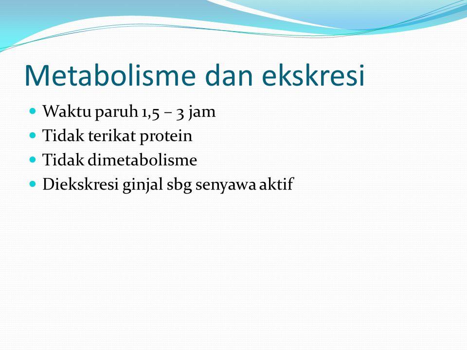 Metabolisme dan ekskresi Waktu paruh 1,5 – 3 jam Tidak terikat protein Tidak dimetabolisme Diekskresi ginjal sbg senyawa aktif