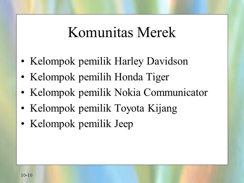 10-10 Komunitas Merek Kelompok pemilik Harley Davidson Kelompok pemilih Honda Tiger Kelompok pemilik Nokia Communicator Kelompok pemilik Toyota Kijang
