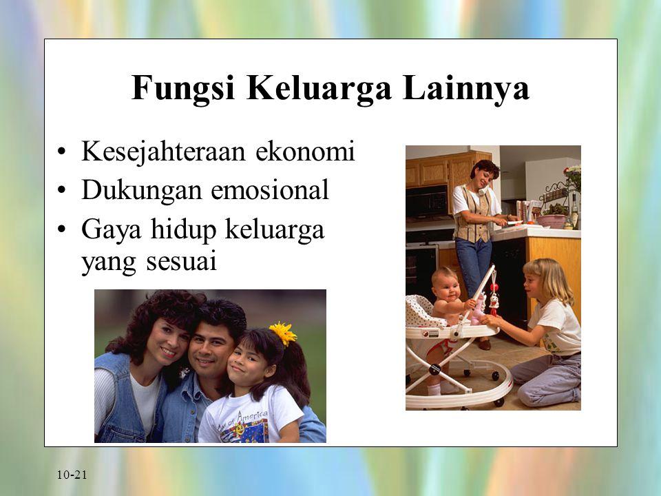 10-21 Fungsi Keluarga Lainnya Kesejahteraan ekonomi Dukungan emosional Gaya hidup keluarga yang sesuai