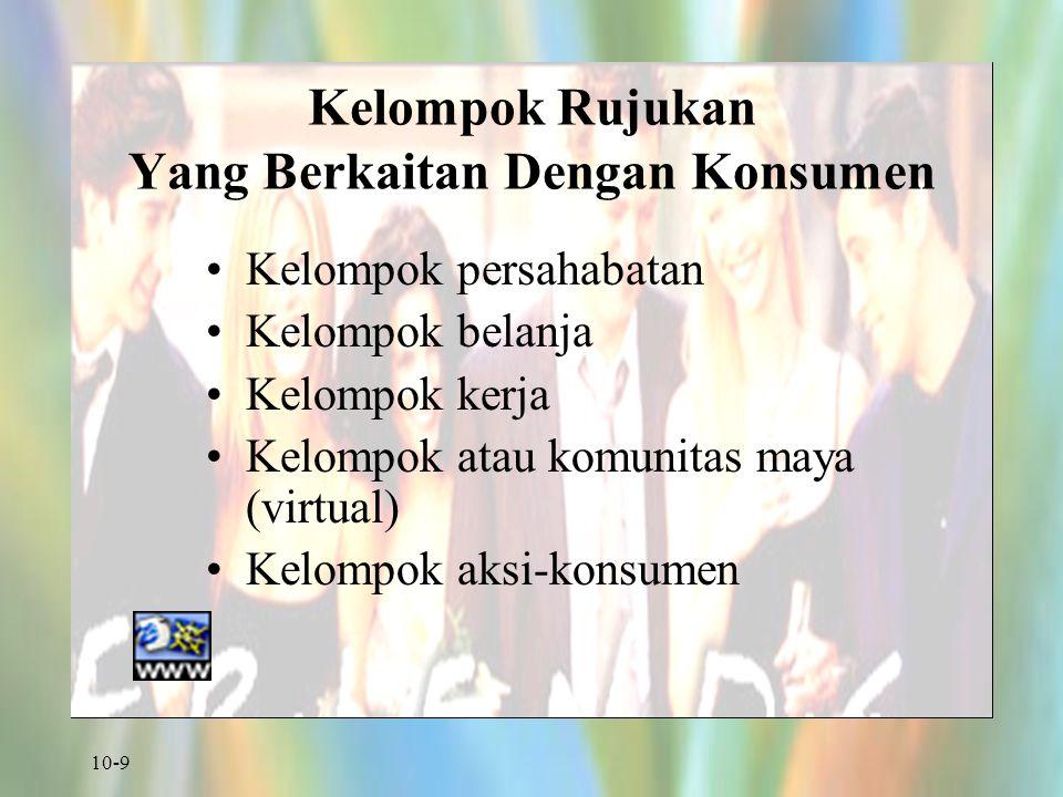 10-9 Kelompok Rujukan Yang Berkaitan Dengan Konsumen Kelompok persahabatan Kelompok belanja Kelompok kerja Kelompok atau komunitas maya (virtual) Kelo