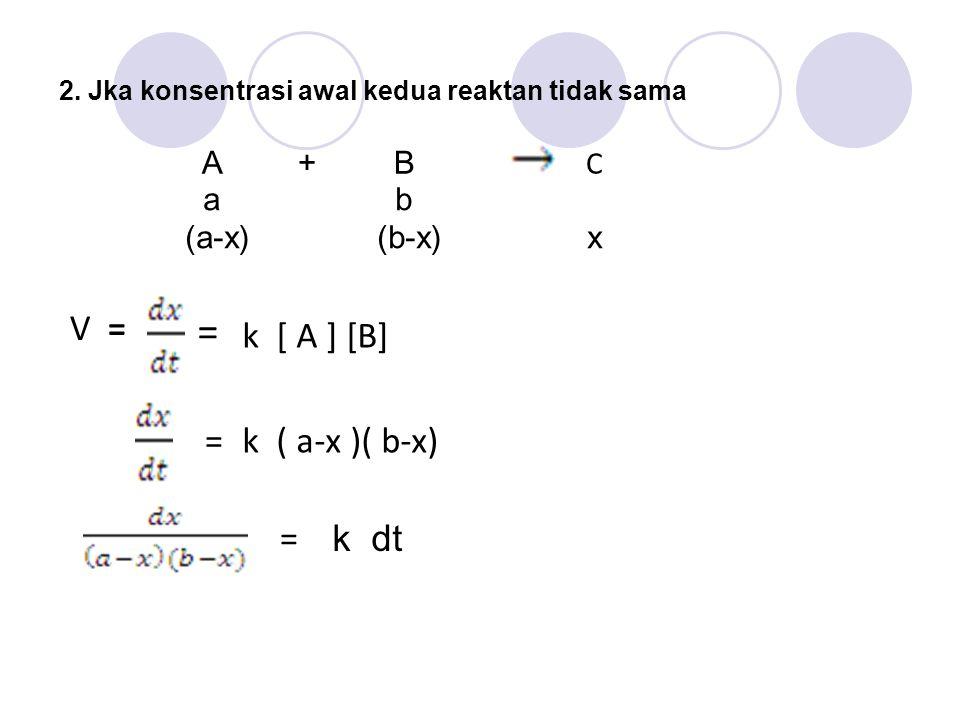 A+B CA+B C a b (a-x)(b-x) x V = k [ A ] [B] = k ( a-x )( b-x)= = k dt 2. Jka konsentrasi awal kedua reaktan tidak sama