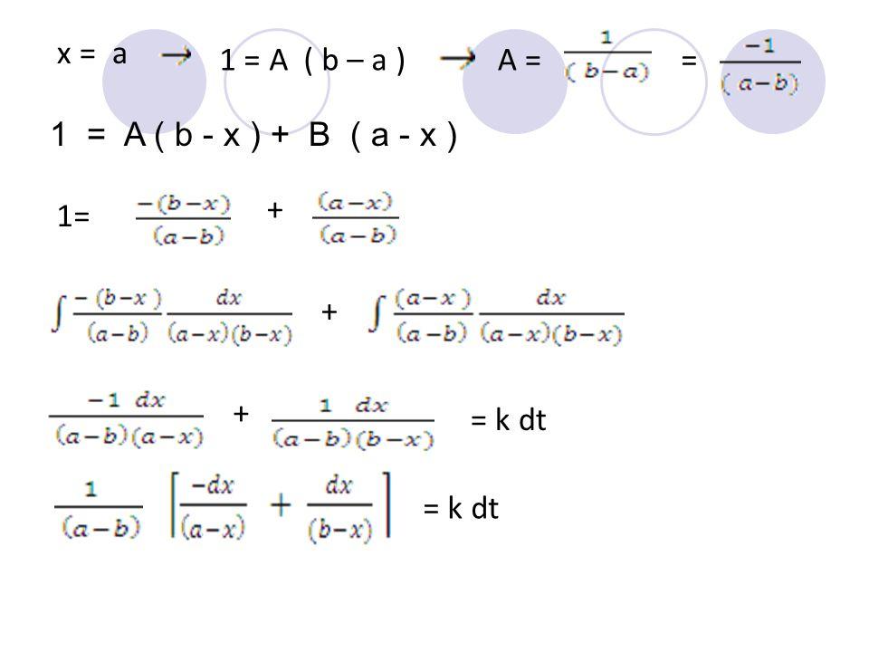 x = a 1 = A ( b – a )A == 1 = A ( b - x ) + B ( a - x ) 1= + + + = k dt
