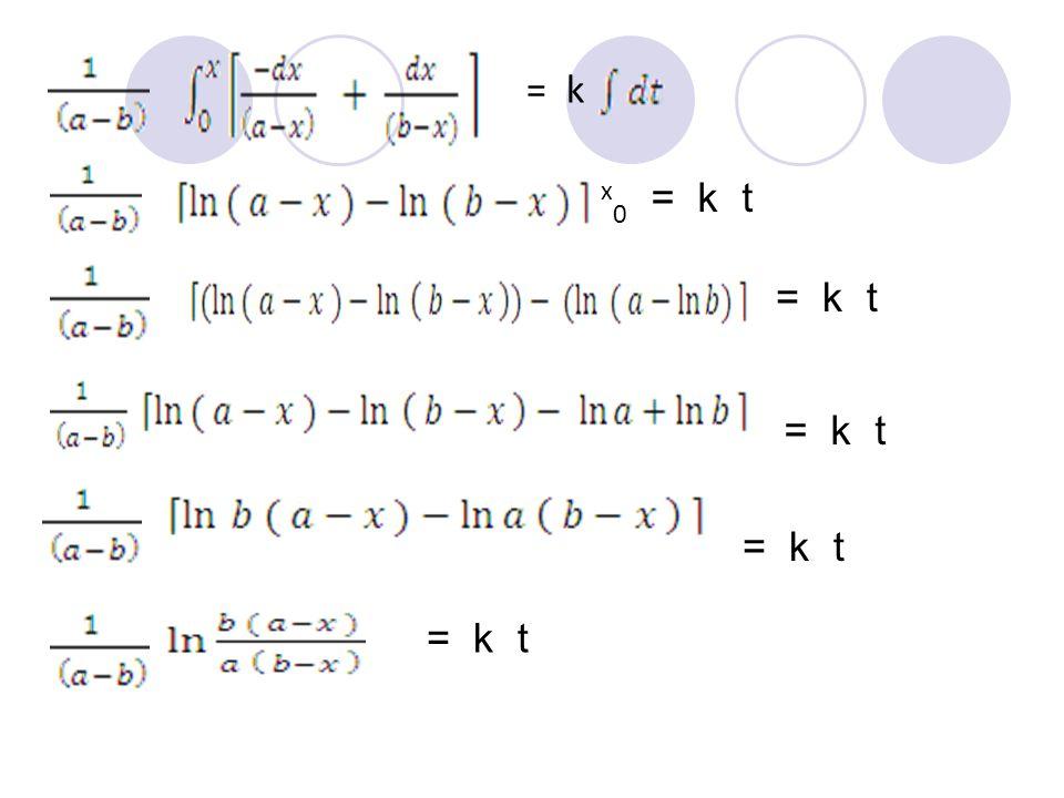 = k x0x0 = k t