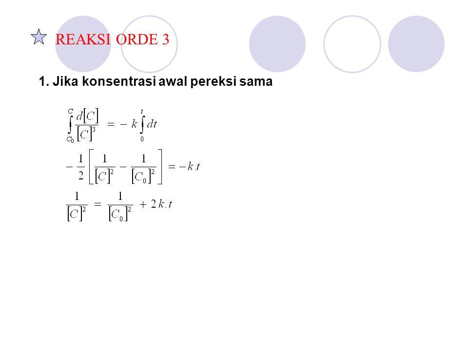 1. Jika konsentrasi awal pereksi sama REAKSI ORDE 3