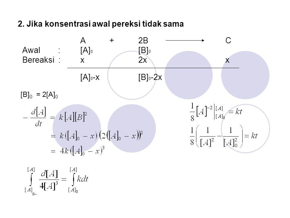 A+2BC Awal : [A] 0 [B] 0 Bereaksi : x2xx [A] 0 -x[B] 0 -2x [B] 0 = 2[A] 0 2. Jika konsentrasi awal pereksi tidak sama
