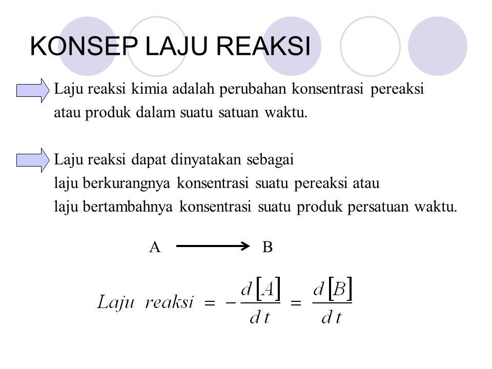 KONSEP LAJU REAKSI Laju reaksi kimia adalah perubahan konsentrasi pereaksi atau produk dalam suatu satuan waktu. Laju reaksi dapat dinyatakan sebagai