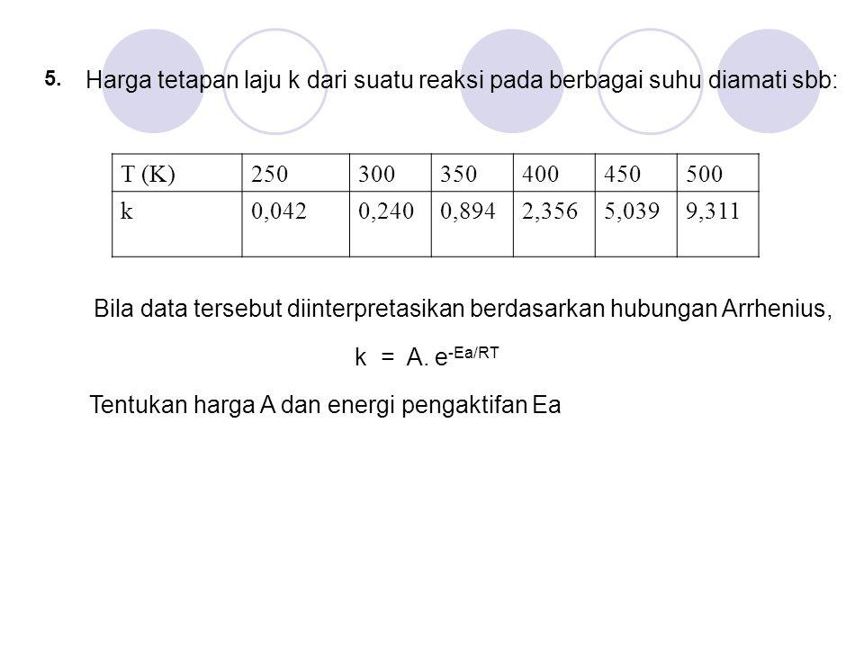 Harga tetapan laju k dari suatu reaksi pada berbagai suhu diamati sbb: T (K)250300350400450500 k0,0420,2400,8942,3565,0399,311 Bila data tersebut diinterpretasikan berdasarkan hubungan Arrhenius, k = A.