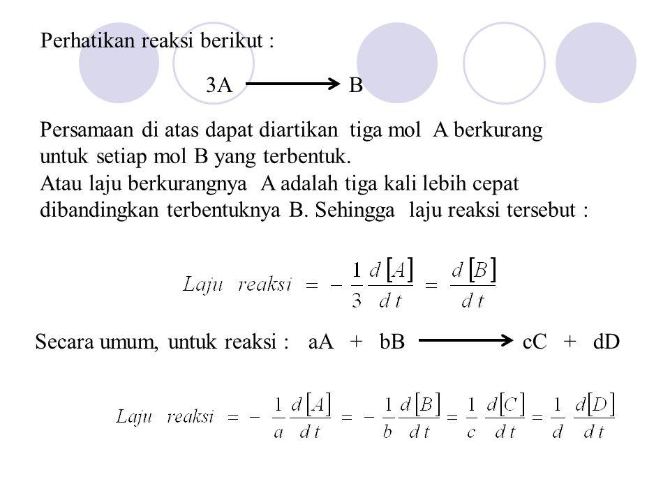 Persamaan di atas dapat diartikan tiga mol A berkurang untuk setiap mol B yang terbentuk.