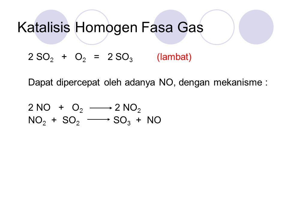 Katalisis Homogen Fasa Gas 2 SO 2 + O 2 = 2 SO 3 (lambat) Dapat dipercepat oleh adanya NO, dengan mekanisme : 2 NO + O 2 2 NO 2 NO 2 + SO 2 SO 3 + NO