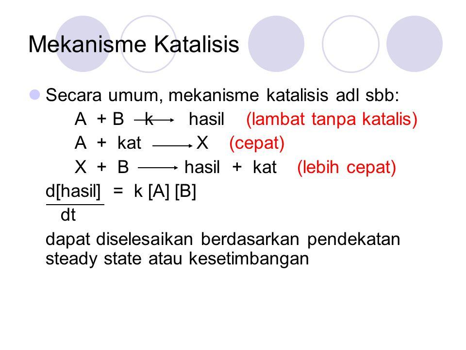 Mekanisme Katalisis Secara umum, mekanisme katalisis adl sbb: A + B k hasil (lambat tanpa katalis) A + kat X (cepat) X + B hasil + kat (lebih cepat) d[hasil] = k [A] [B] dt dapat diselesaikan berdasarkan pendekatan steady state atau kesetimbangan