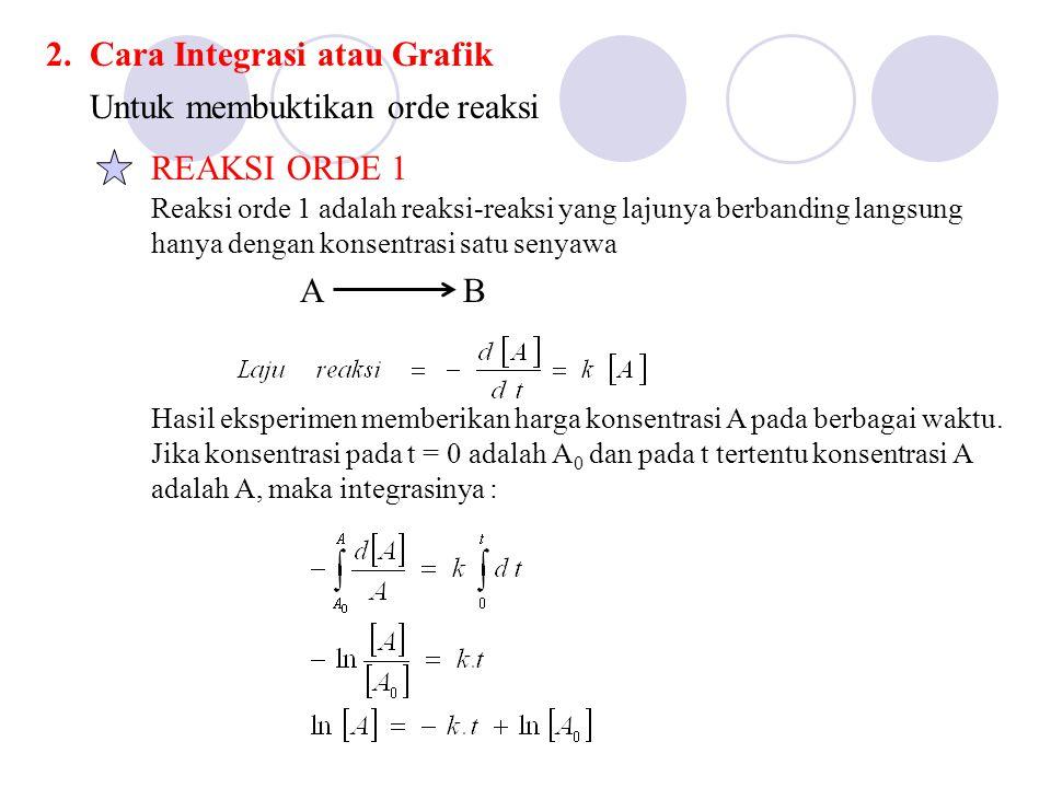 2. Cara Integrasi atau Grafik Untuk membuktikan orde reaksi REAKSI ORDE 1 Reaksi orde 1 adalah reaksi-reaksi yang lajunya berbanding langsung hanya de