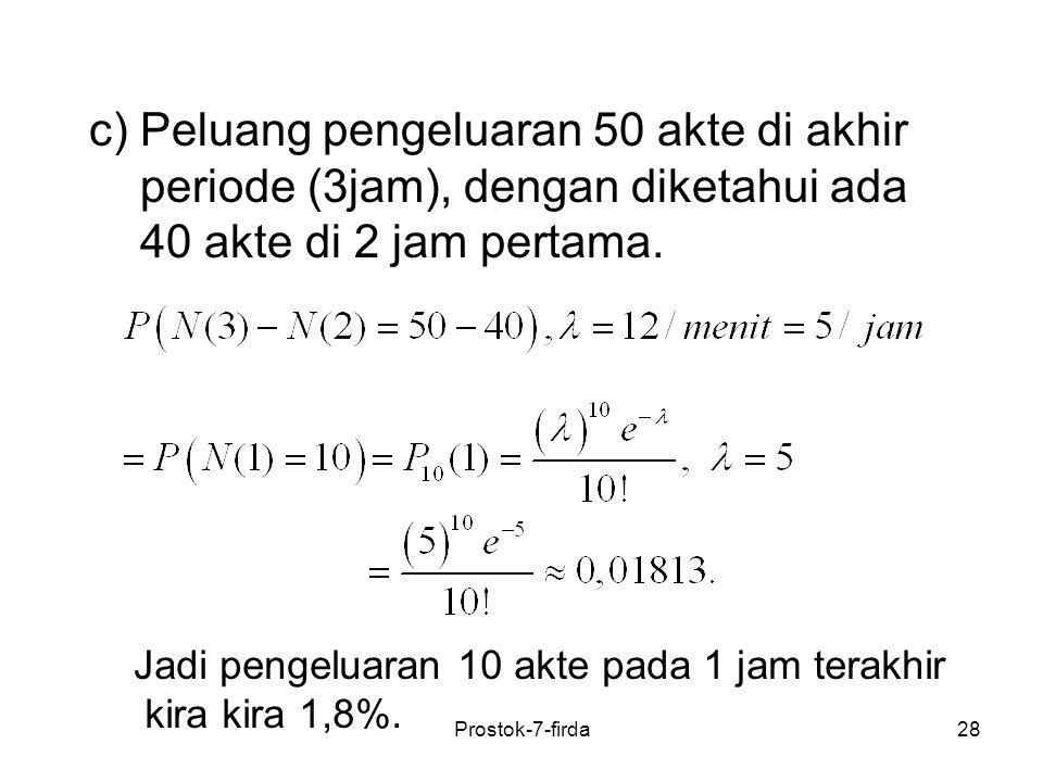 28 c) Peluang pengeluaran 50 akte di akhir periode (3jam), dengan diketahui ada 40 akte di 2 jam pertama. Jadi pengeluaran 10 akte pada 1 jam terakhir