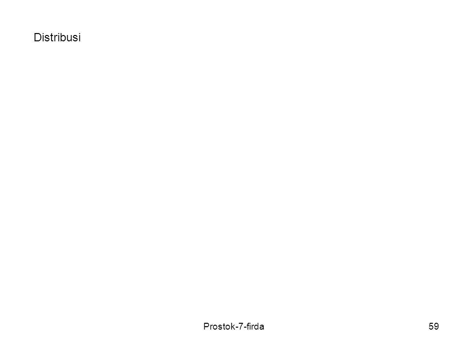 Prostok-7-firda59 Distribusi