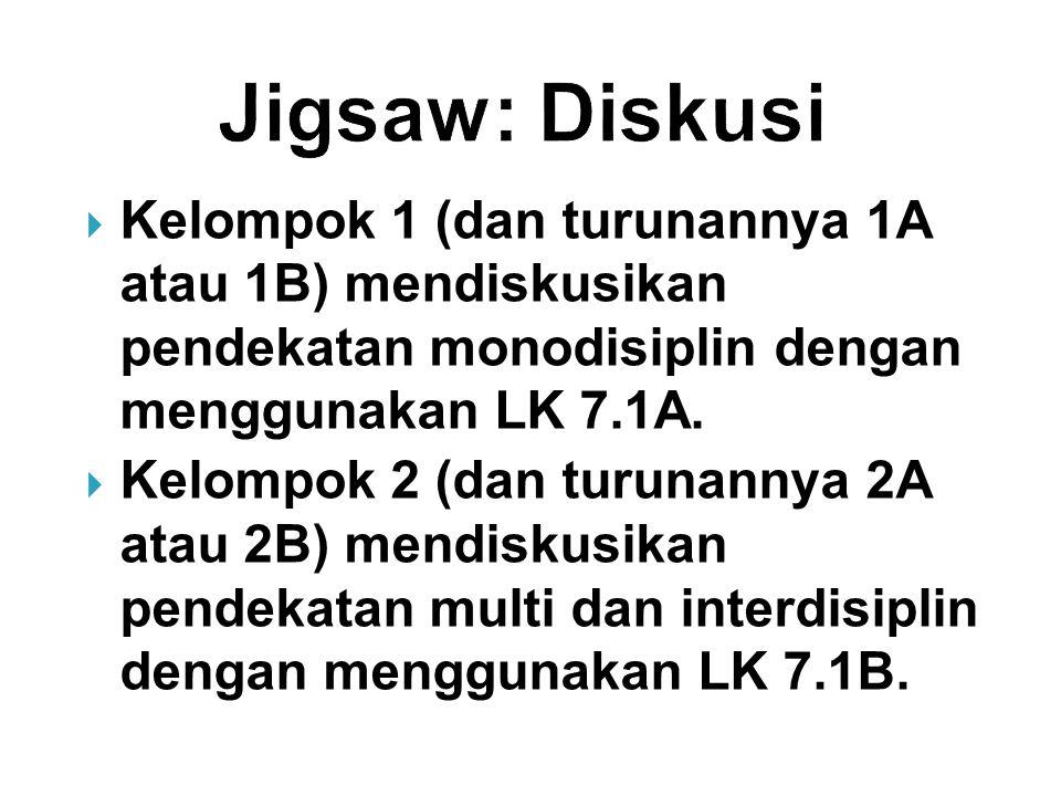  Kelompok 1 (dan turunannya 1A atau 1B) mendiskusikan pendekatan monodisiplin dengan menggunakan LK 7.1A.  Kelompok 2 (dan turunannya 2A atau 2B) me