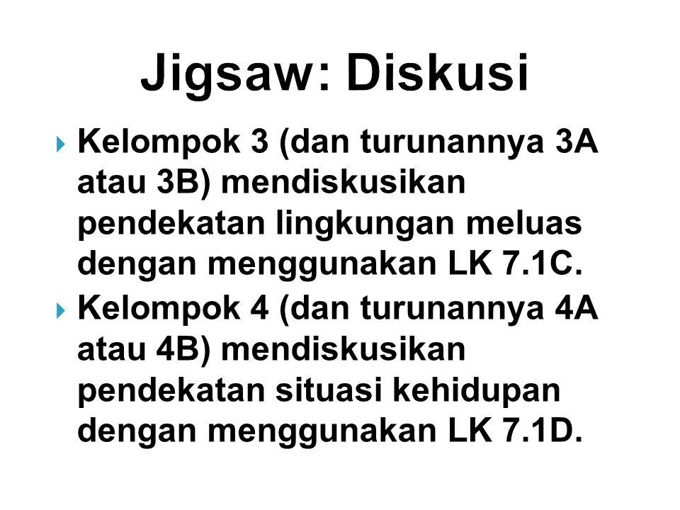  Kelompok 3 (dan turunannya 3A atau 3B) mendiskusikan pendekatan lingkungan meluas dengan menggunakan LK 7.1C.  Kelompok 4 (dan turunannya 4A atau 4